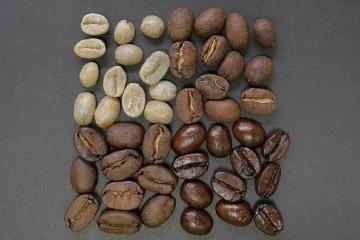 Скраб для тела из кофе в домашних условиях – как сделать кофе своими рукамийный скраб для тела?