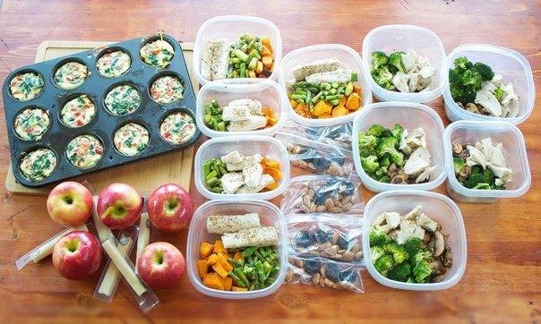 Правильное питание меню на неделю таблица e