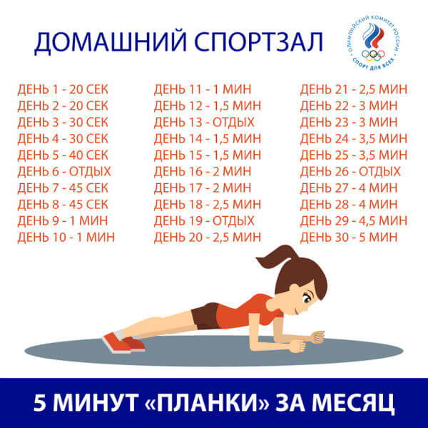 7 упражнений для похудения ног и бедер в домашних условиях и