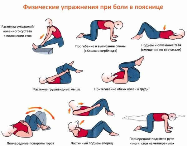 считаю, массаж при остеохондрозе поясничного крестцового отдела ето руль!!! мои