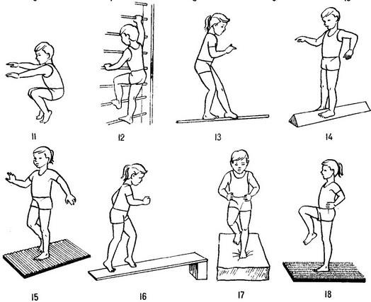 ЛФК при плоскостопии у детей: упражнения для профилактики и устранения заболевания