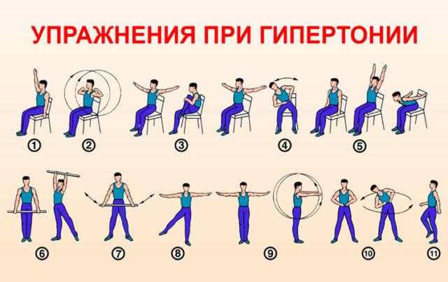 Гимнастика для шеи от доктора Шишонина - лечим высокое давление