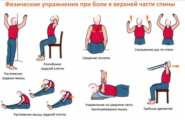 Профилактика шейного и грудного остеохондроз суставная гимнастика рис для очищения суставов результаты