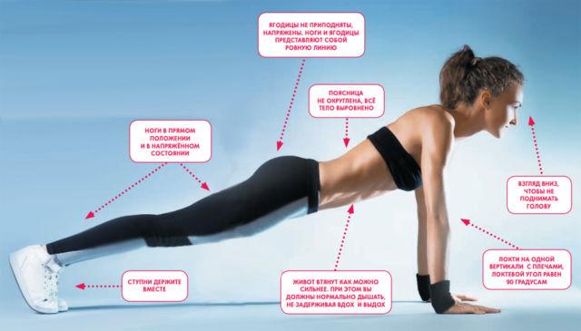 как упражнения делать в зале чтобы похудеть