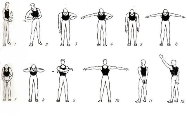 Физические упражнения при артрозе плечевого сустава: видео-гимнастика  для всех