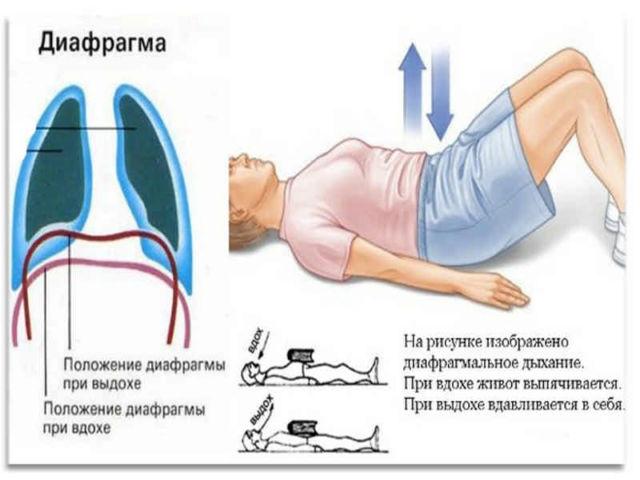 Помоги себе при ХОБЛ - дыхательная гимнастика для страдающих от проблемам с легкими