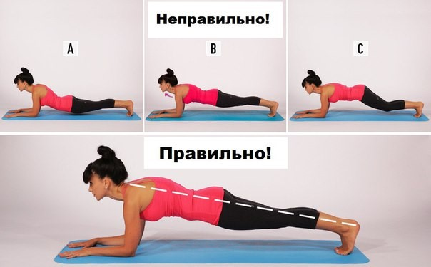 """Все виды упражнения """"Планка"""" в одной статьей - выбери свою!"""