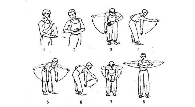 Упражнения по разминке плечевого сустава после операции диета при артрозе коленного сустава 3 степени