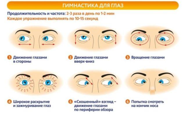 Борьба с близорукостью: восстанавливаем зрение с помощью гимнастики для глаз